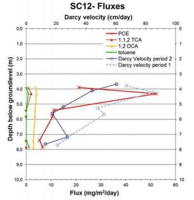chart-2-original